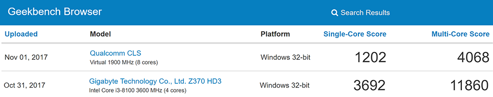Laptop HP Snapdragon 835 benchmark Geekbench