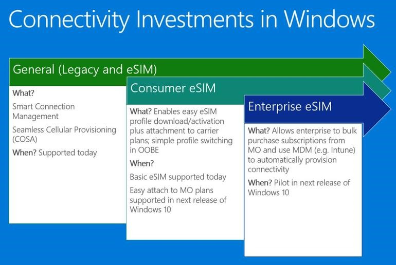 Windows 10 April 2018 Update - Enterprise eSIM