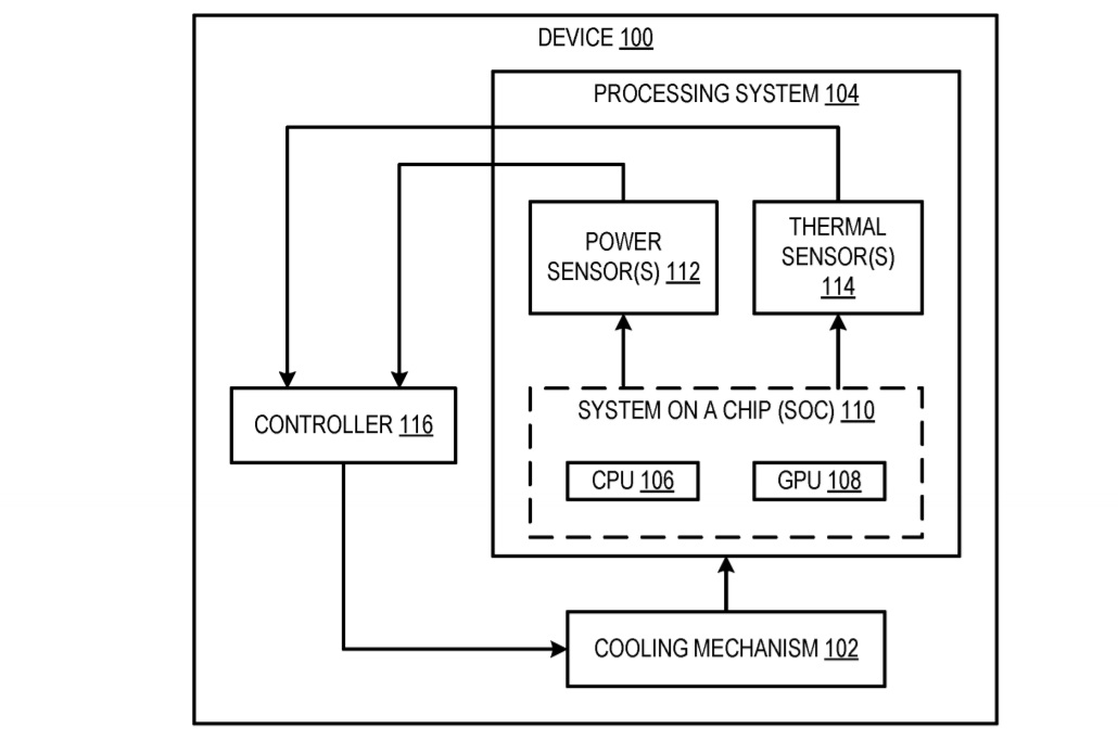 Thermal system patent Microsoft