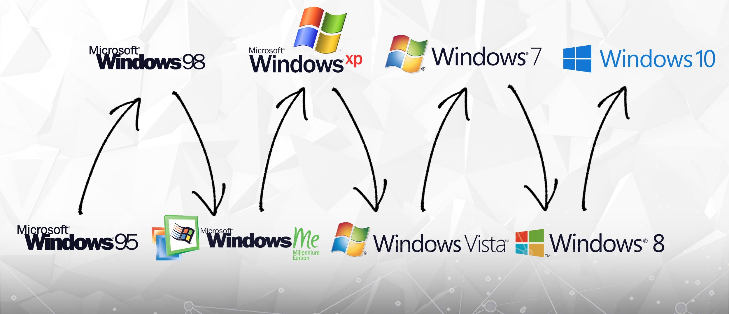 Windows historia